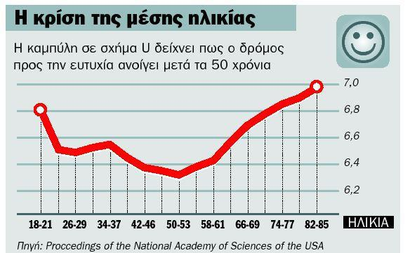 diaforetiko.gr : meta ta 46 2 Η ζωή μας αρχίζει ξανά μετά τα 46 μας χρόνια!