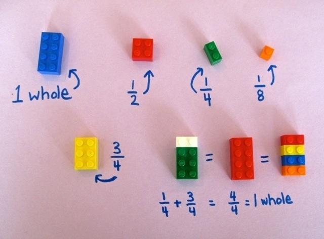 Don't tell the kids to put away their Legos. Use them to introduce fractions.