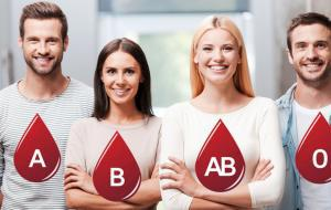 blood-type-personality-fi