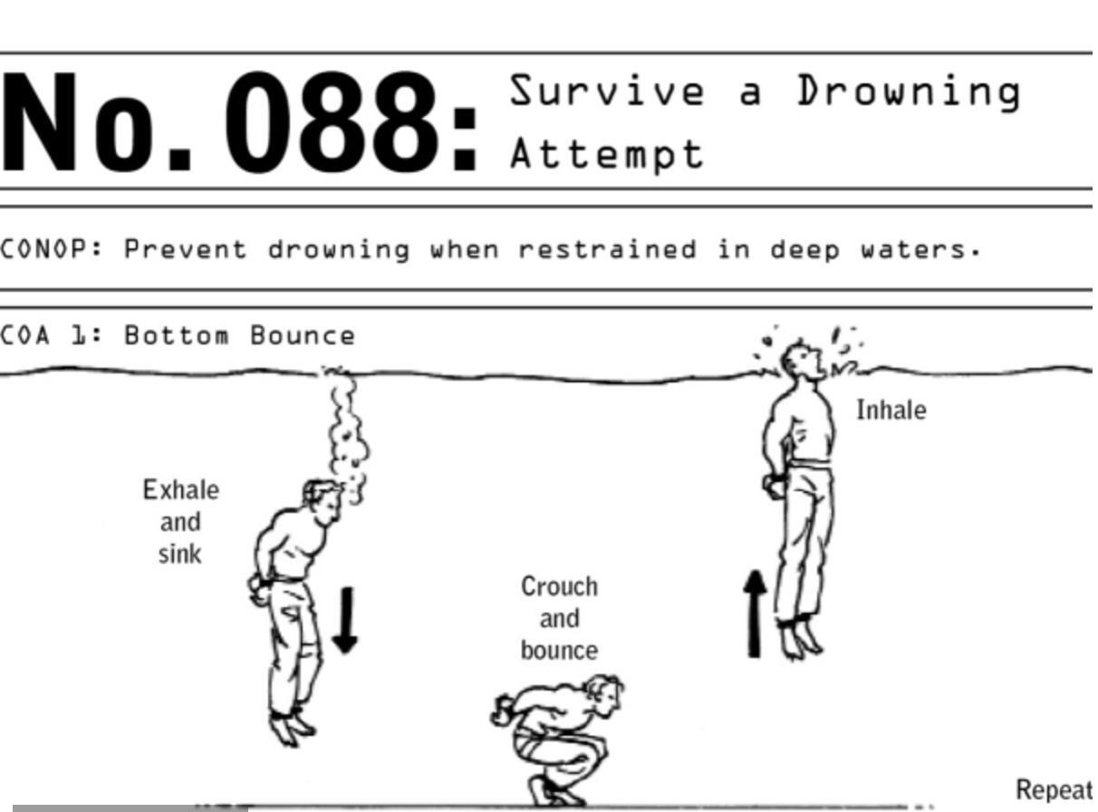 The first step to survive a drowning attempt is to control breathing.