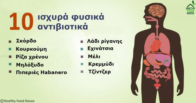10 πανίσχυρα φάρμακα της φύσης που θα σας θεραπεύσουν από πολλές ασθένειες χωρίς να χρειαστεί να πάρετε αντιβίωση