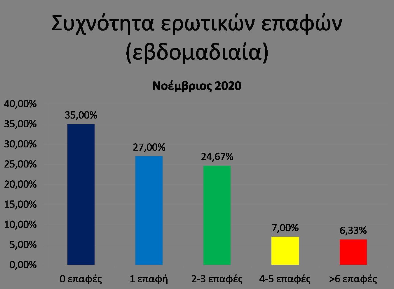 grafima 2