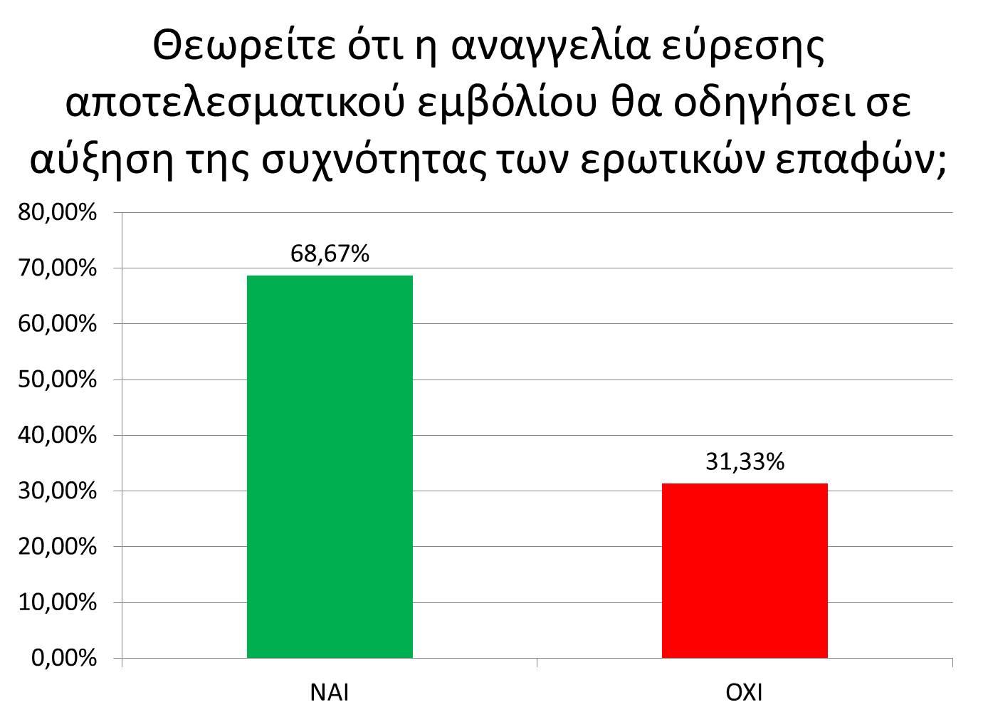 grafima 5 2